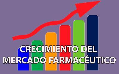 Crecimiento del mercado farmacéutico español
