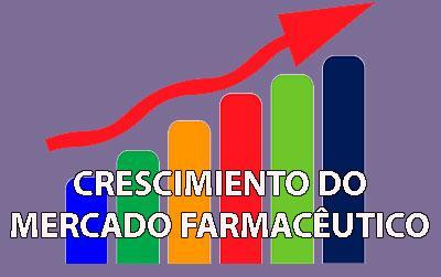 O crescimento do mercado da farmacêutica espanhola
